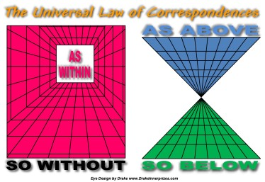 Law of Correspondence: As within so without, as above so below