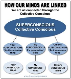 Collective Conscious sml