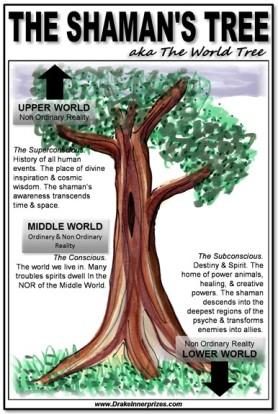 Shaman's World Tree