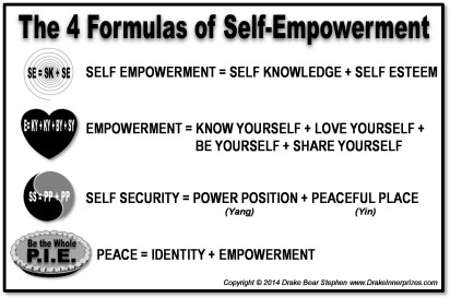 Formulas for Self-Empowerment