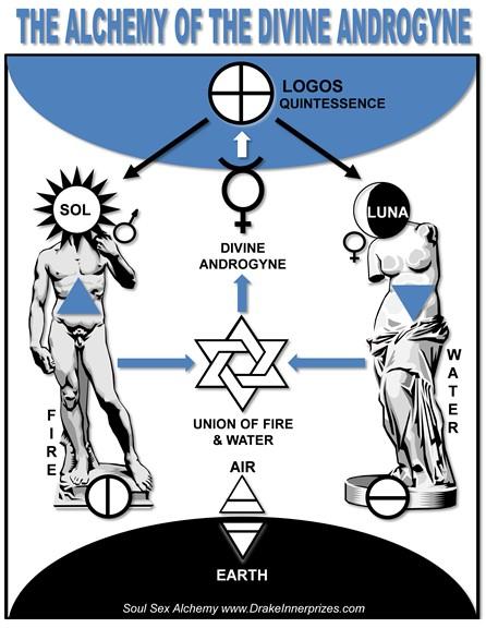 divine feminine energy characteristics