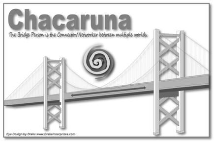 ChacarunaSML