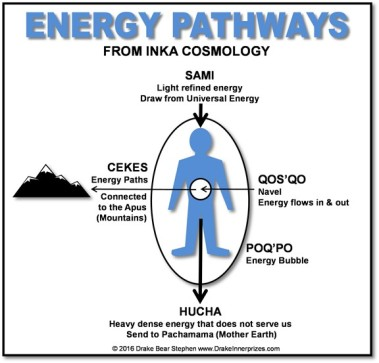 Q'ero Energy small